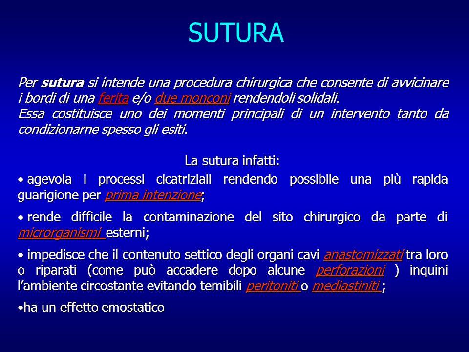 POLIPROPILENE Prolene*, Surgilene * Borse di tabacco su aorta, atrio, vena polmonare Anastomosi aorta-protesi collagenata.