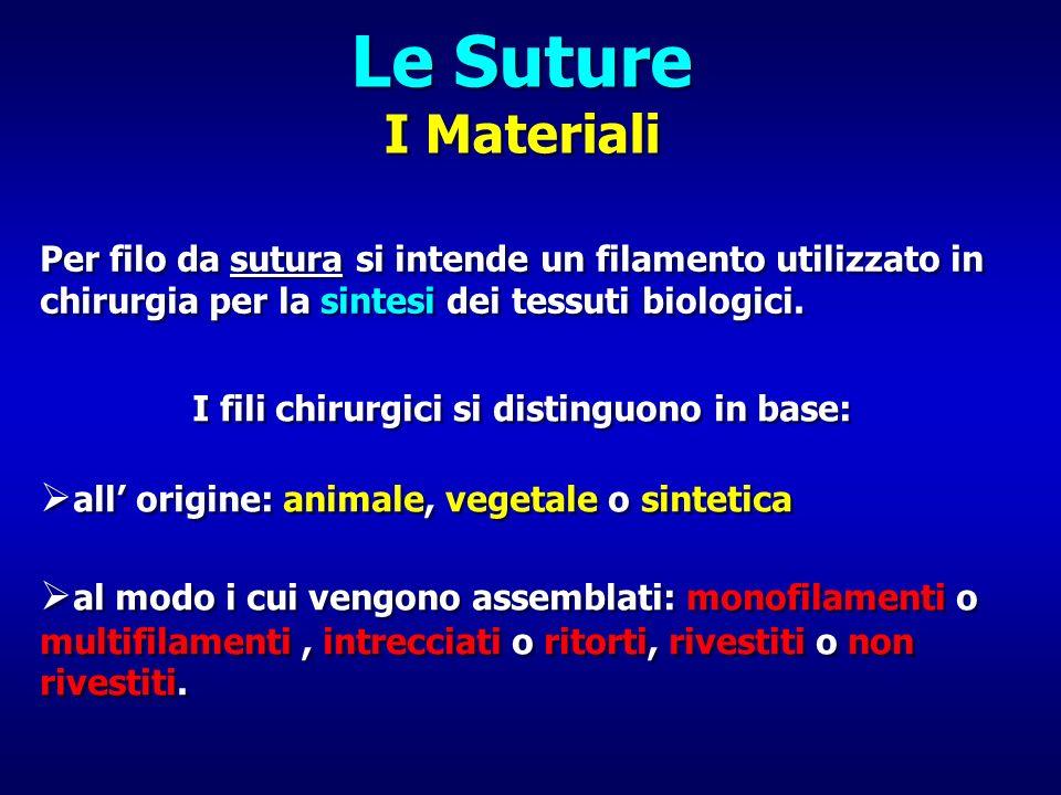Le Suture I Materiali Le Suture I Materiali I fili chirurgici si distinguono in base: all origine: animale, vegetale o sintetica al modo i cui vengono
