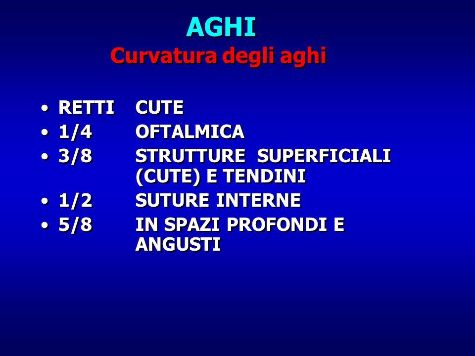 RETTI CUTE 1/4 OFTALMICA 3/8 STRUTTURE SUPERFICIALI (CUTE) E TENDINI 1/2 SUTURE INTERNE 5/8 IN SPAZI PROFONDI E ANGUSTI RETTI CUTE 1/4 OFTALMICA 3/8 S