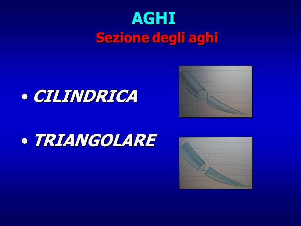 CILINDRICA TRIANGOLARE CILINDRICA TRIANGOLARE AGHI Sezione degli aghi