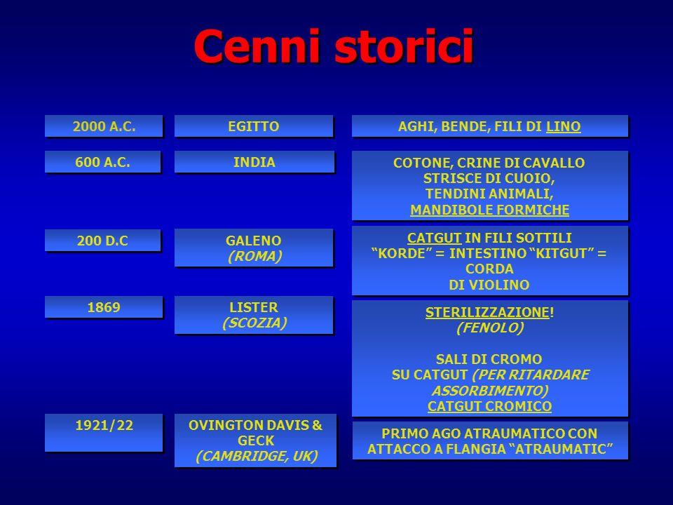 2000 A.C. EGITTO AGHI, BENDE, FILI DI LINO 600 A.C. INDIA COTONE, CRINE DI CAVALLO STRISCE DI CUOIO, TENDINI ANIMALI, MANDIBOLE FORMICHE COTONE, CRINE
