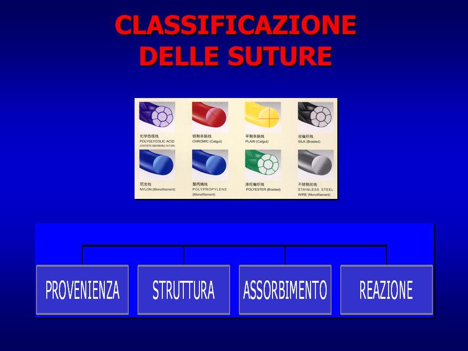 CLASSIFICAZIONE DELLE SUTURE CLASSIFICAZIONE DELLE SUTURE