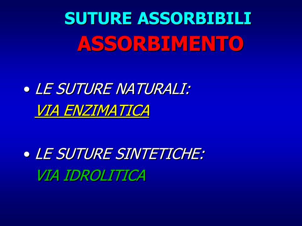 ASSORBIMENTO LE SUTURE NATURALI: VIA ENZIMATICA LE SUTURE SINTETICHE: VIA IDROLITICA LE SUTURE NATURALI: VIA ENZIMATICA LE SUTURE SINTETICHE: VIA IDRO