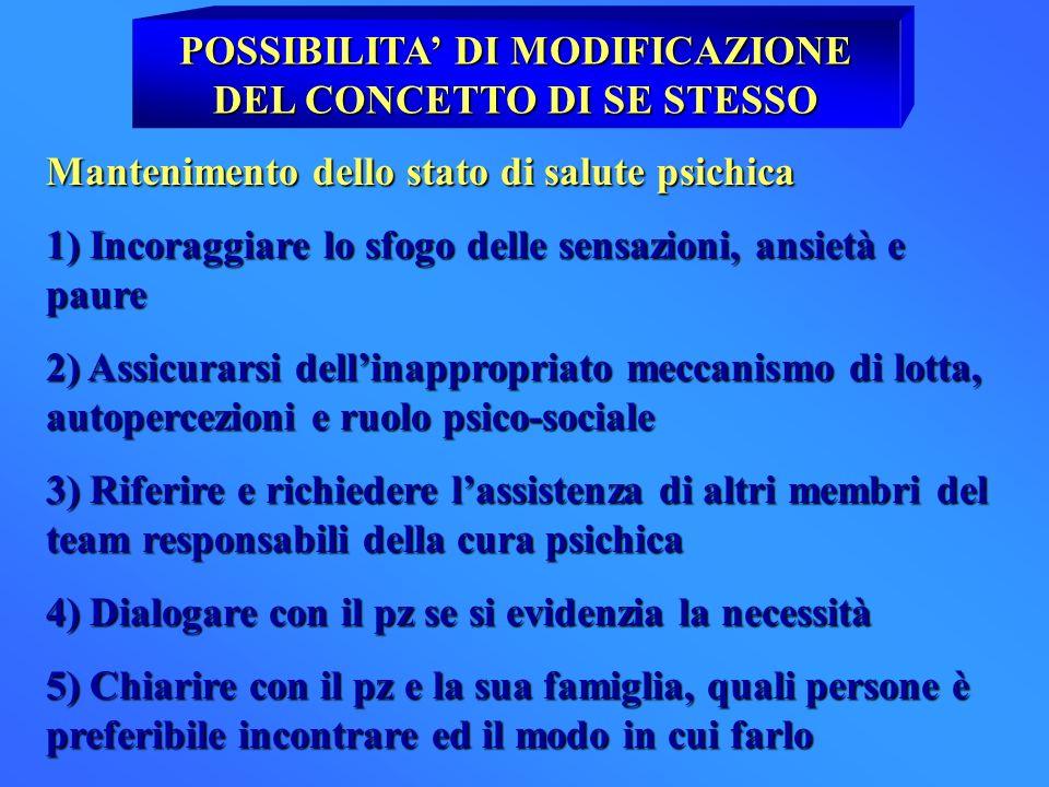 POSSIBILITA DI MODIFICAZIONE DEL CONCETTO DI SE STESSO Mantenimento dello stato di salute psichica 1) Incoraggiare lo sfogo delle sensazioni, ansietà