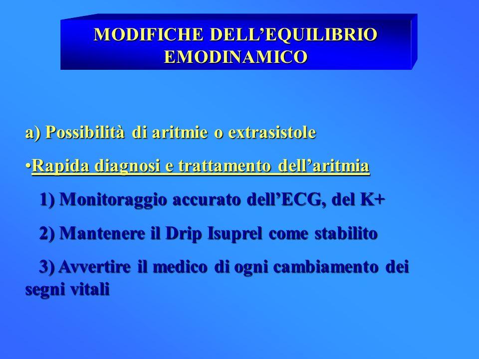 MODIFICHE DELLEQUILIBRIO EMODINAMICO a) Possibilità di aritmie o extrasistole Rapida diagnosi e trattamento dellaritmiaRapida diagnosi e trattamento d
