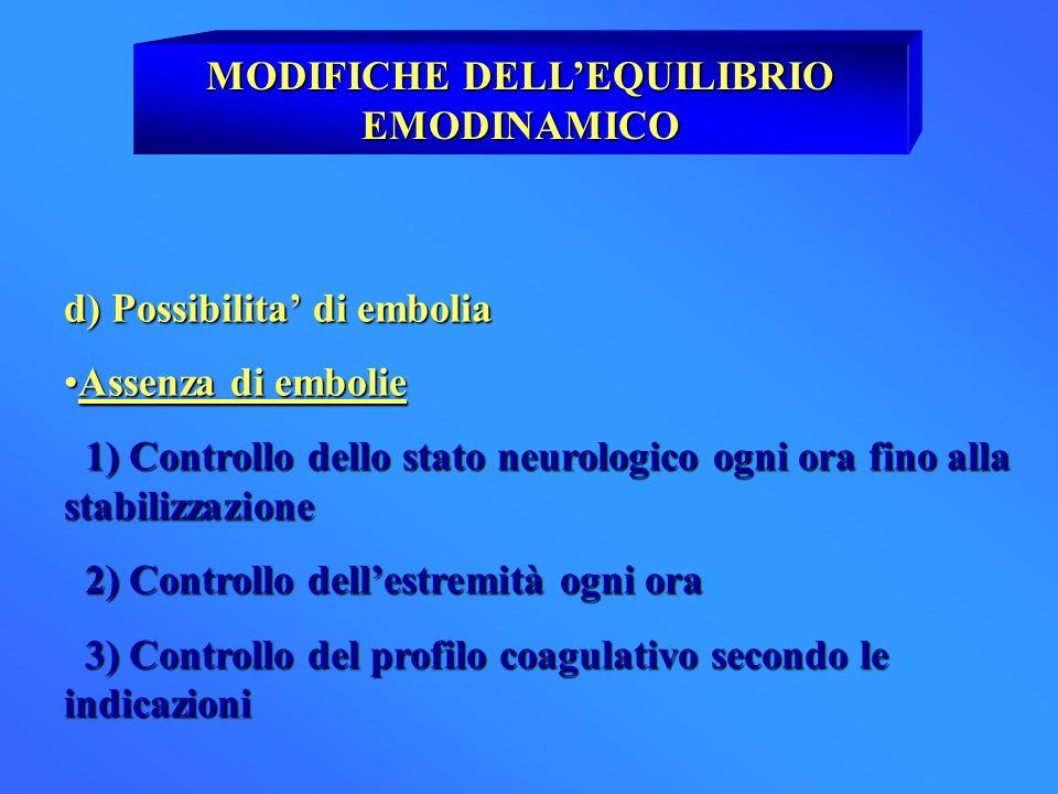 MODIFICHE DELLEQUILIBRIO EMODINAMICO d) Possibilita di embolia Assenza di embolieAssenza di embolie 1) Controllo dello stato neurologico ogni ora fino