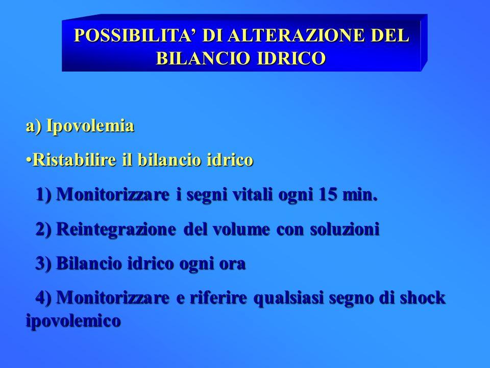 POSSIBILITA DI ALTERAZIONE DEL BILANCIO IDRICO a) Ipovolemia Ristabilire il bilancio idricoRistabilire il bilancio idrico 1) Monitorizzare i segni vit