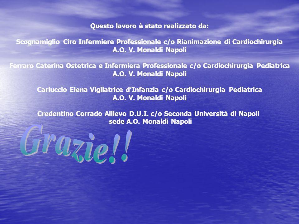 Questo lavoro è stato realizzato da: Scognamiglio Ciro Infermiere Professionale c/o Rianimazione di Cardiochirurgia A.O. V. Monaldi Napoli Ferraro Cat