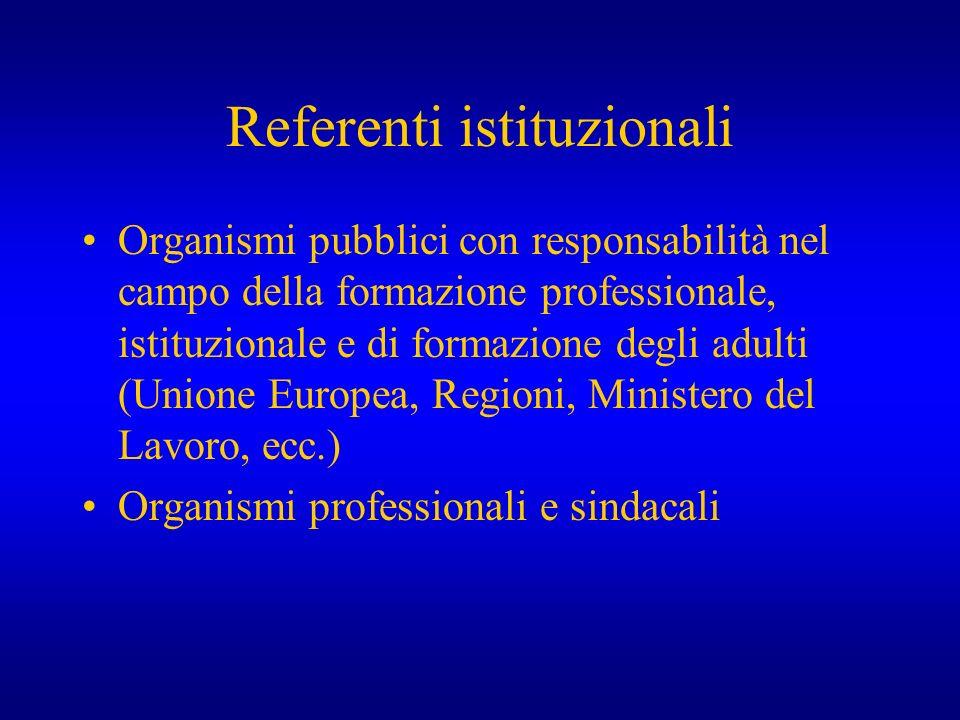 Referenti istituzionali Organismi pubblici con responsabilità nel campo della formazione professionale, istituzionale e di formazione degli adulti (Un