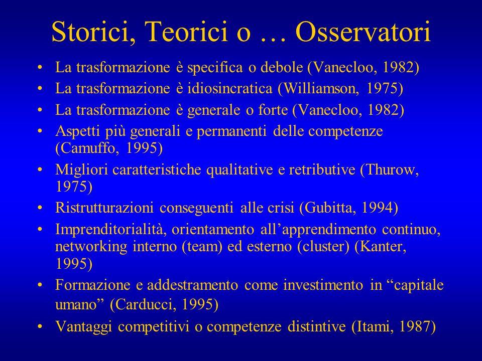 Storici, Teorici o … Osservatori La trasformazione è specifica o debole (Vanecloo, 1982) La trasformazione è idiosincratica (Williamson, 1975) La tras