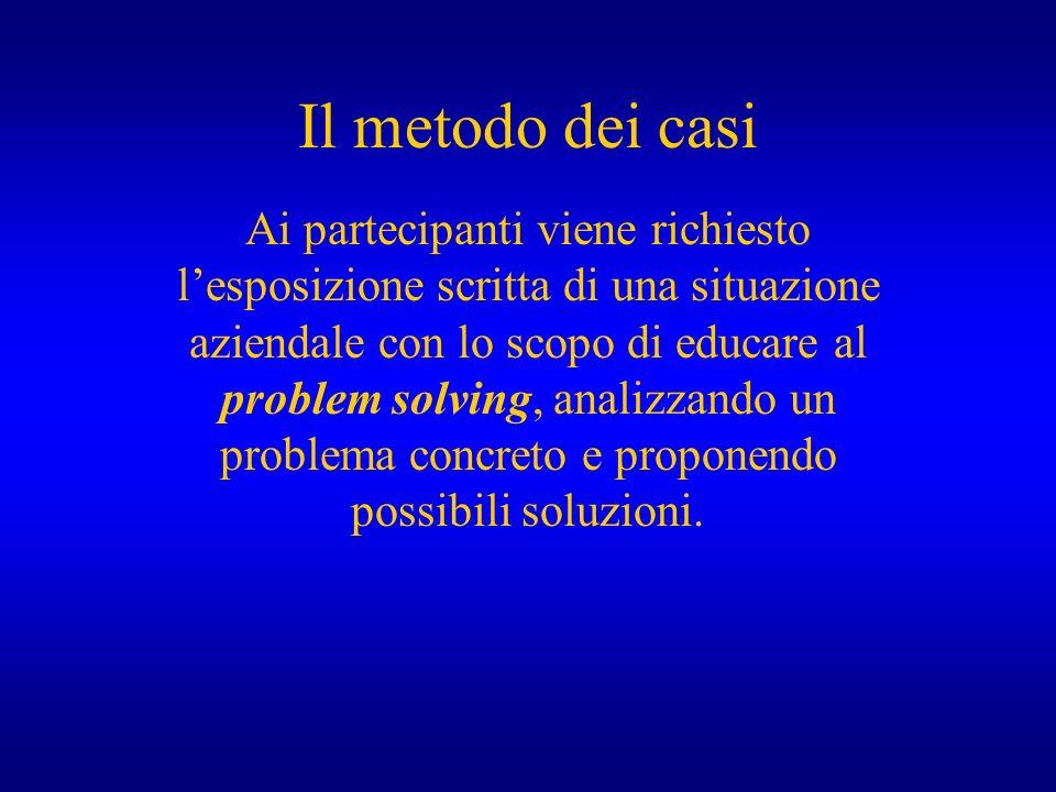 Il metodo dei casi Ai partecipanti viene richiesto lesposizione scritta di una situazione aziendale con lo scopo di educare al problem solving, analiz