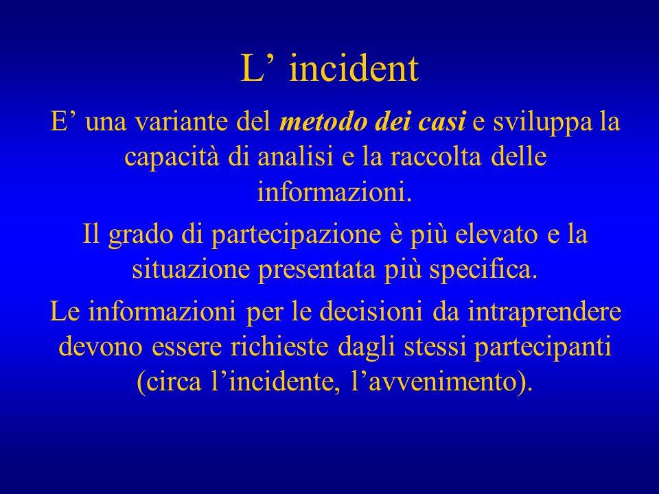 L incident E una variante del metodo dei casi e sviluppa la capacità di analisi e la raccolta delle informazioni. Il grado di partecipazione è più ele