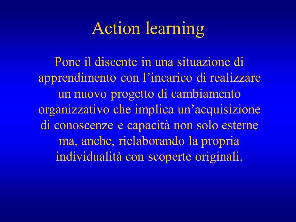 Action learning Pone il discente in una situazione di apprendimento con lincarico di realizzare un nuovo progetto di cambiamento organizzativo che imp