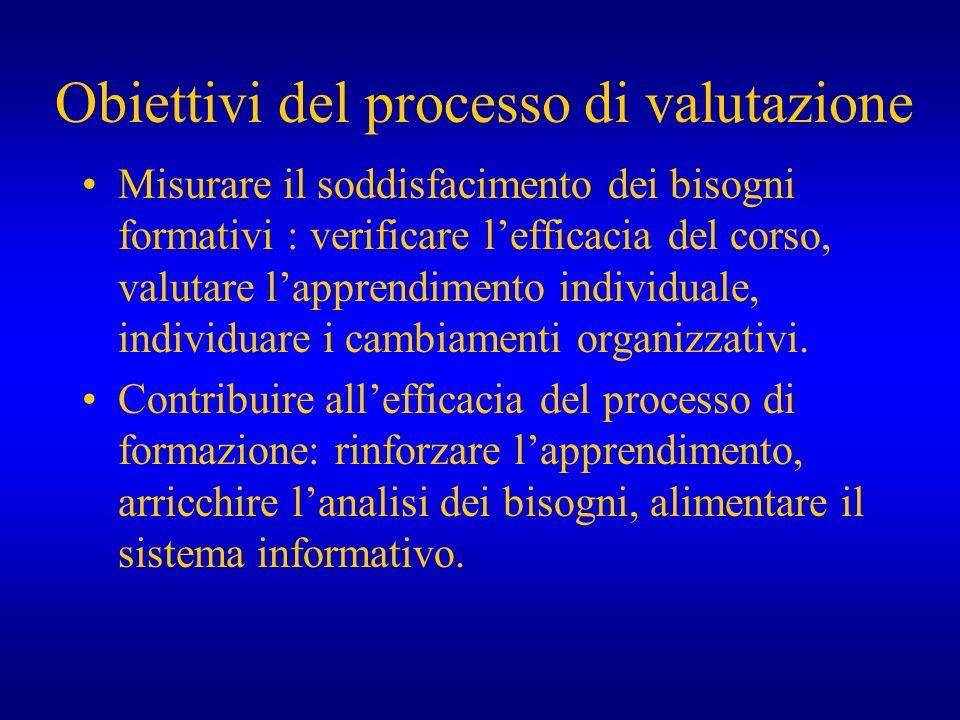 Obiettivi del processo di valutazione Misurare il soddisfacimento dei bisogni formativi : verificare lefficacia del corso, valutare lapprendimento ind