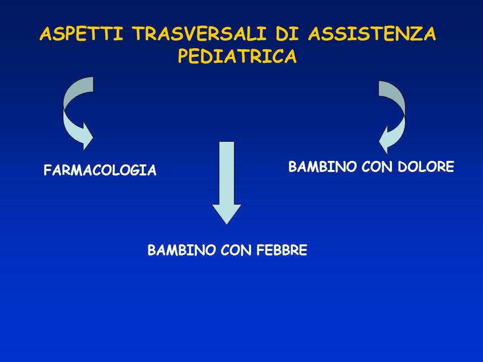 PROBLEMI APERTI IL TRATTAMENTO DEL DOLORE DA PATOLOGIA NON RITARDA I TEMPI DI DIAGNOSI ( Prospettive in pediatria 2003,33,129): KIM 2002 (Avad.Emerg.Med):studio prospettico randomizzato in doppio cieco 60 soggetti 0-15 anni morfina vs placebo non modifica obiettività addominale e non ritarda tempi di diagnosi di appendicite MAHADEVAN 2000 ( Am J Emerg Med) : analoghi risultati con tramandolo :