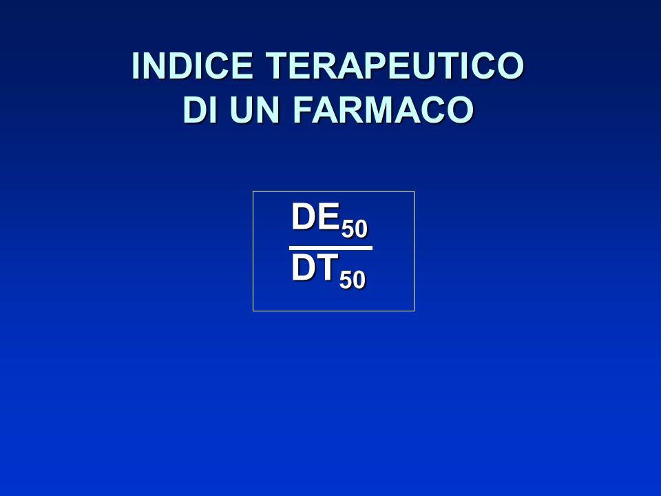 INDICE TERAPEUTICO DI UN FARMACO DE 50 DT 50