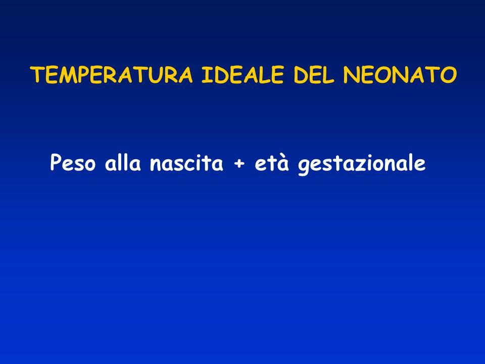 TEMPERATURA IDEALE DEL NEONATO Peso alla nascita + età gestazionale