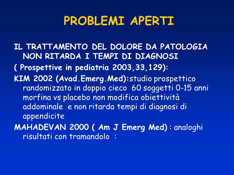 PROBLEMI APERTI IL TRATTAMENTO DEL DOLORE DA PATOLOGIA NON RITARDA I TEMPI DI DIAGNOSI ( Prospettive in pediatria 2003,33,129): KIM 2002 (Avad.Emerg.M