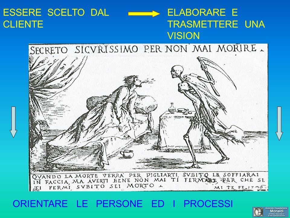 ESSERE SCELTO DAL CLIENTE ELABORARE E TRASMETTERE UNA VISION ORIENTARE LE PERSONE ED I PROCESSI