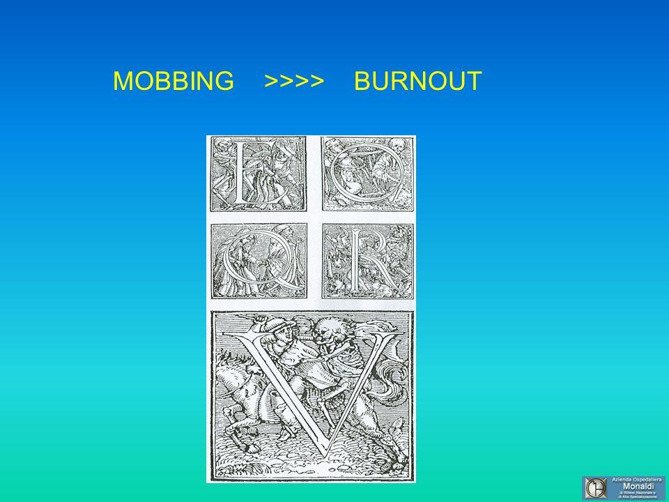 MOBBING >>>> BURNOUT
