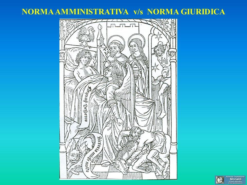 NORMA AMMINISTRATIVA v/s NORMA GIURIDICA