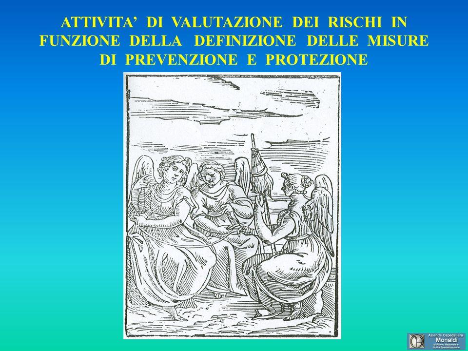 ATTIVITA DI VALUTAZIONE DEI RISCHI IN FUNZIONE DELLA DEFINIZIONE DELLE MISURE DI PREVENZIONE E PROTEZIONE