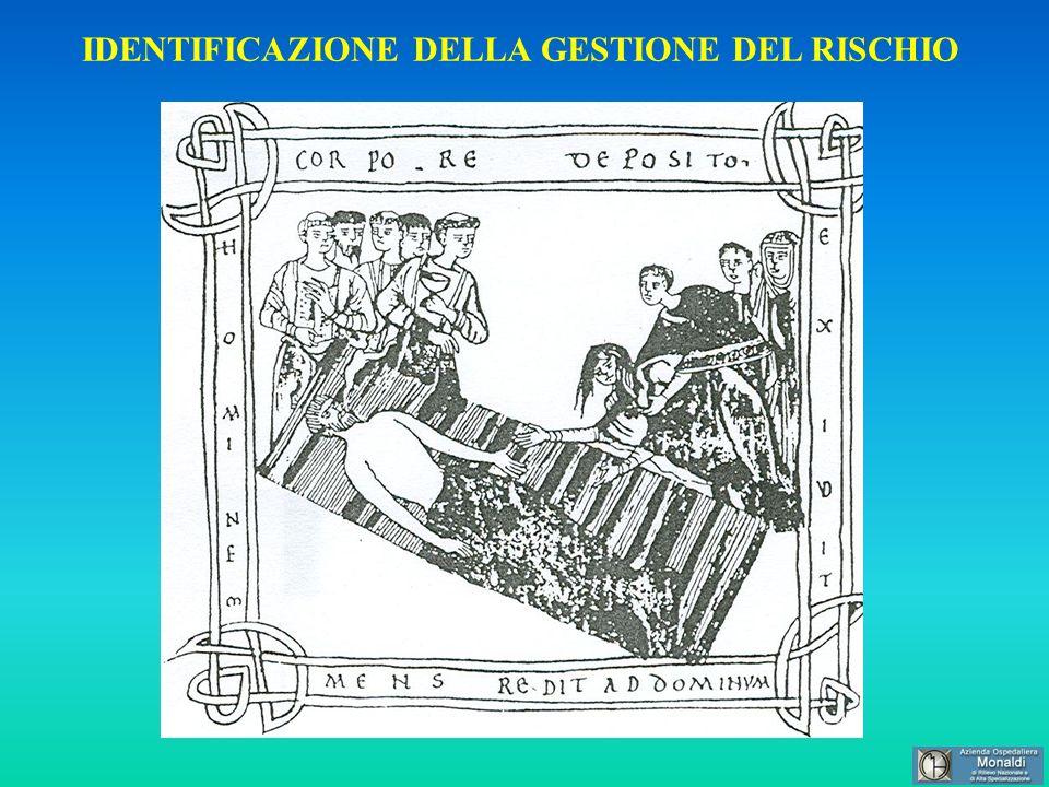 IDENTIFICAZIONE DELLA GESTIONE DEL RISCHIO