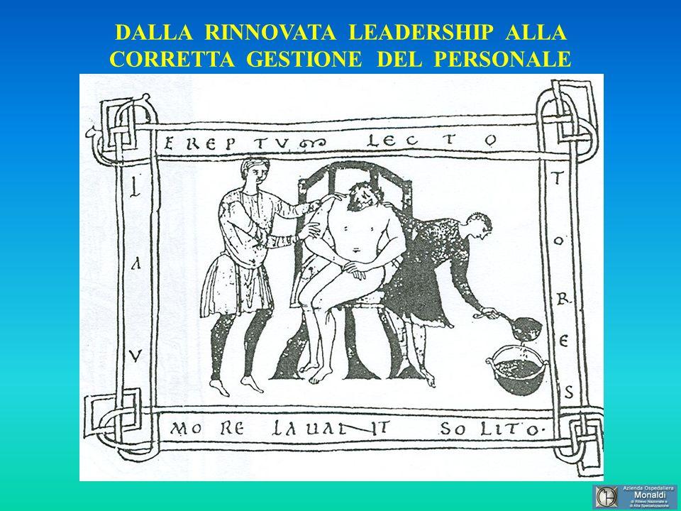 DALLA RINNOVATA LEADERSHIP ALLA CORRETTA GESTIONE DEL PERSONALE