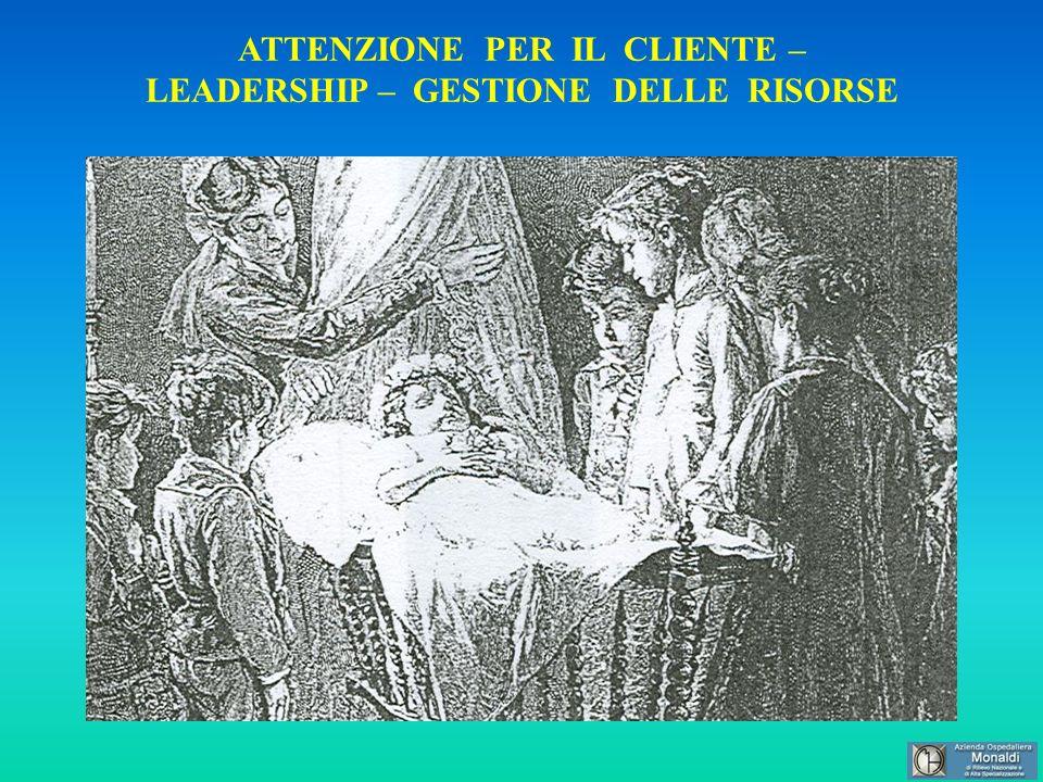 ATTENZIONE PER IL CLIENTE – LEADERSHIP – GESTIONE DELLE RISORSE