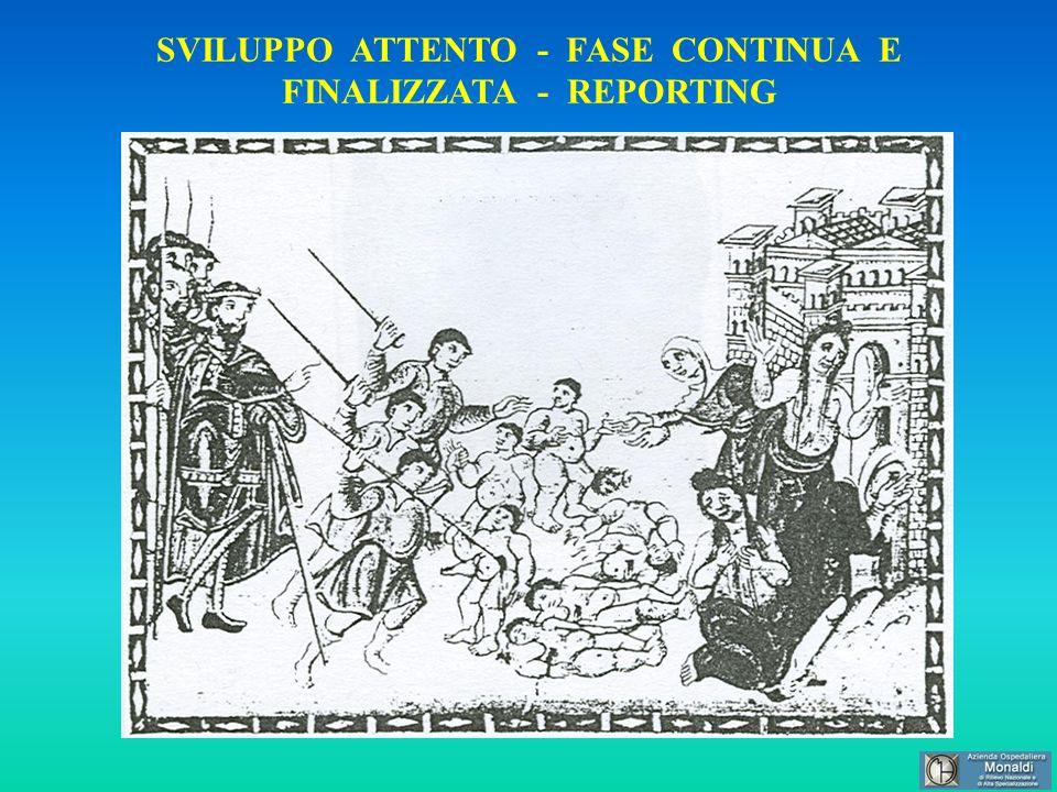 SVILUPPO ATTENTO - FASE CONTINUA E FINALIZZATA - REPORTING