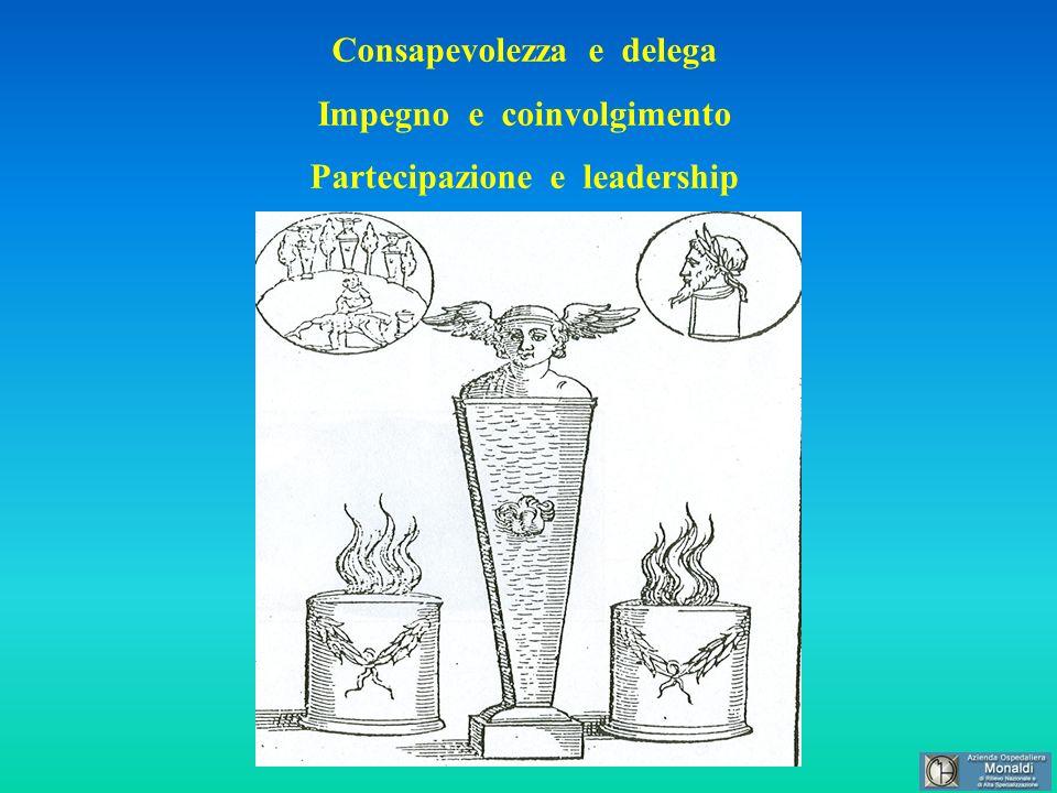 Consapevolezza e delega Impegno e coinvolgimento Partecipazione e leadership