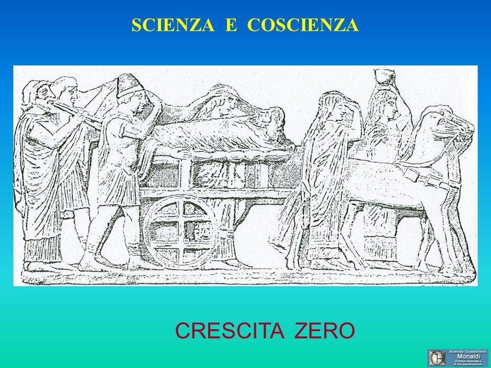 SCIENZA E COSCIENZA CRESCITA ZERO