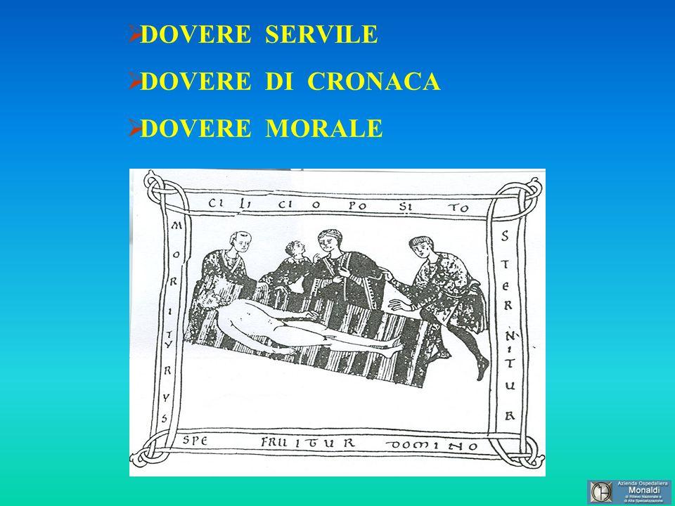 DOVERE SERVILE DOVERE DI CRONACA DOVERE MORALE