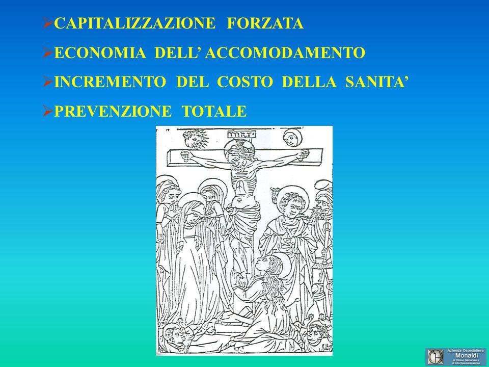 CAPITALIZZAZIONE FORZATA ECONOMIA DELL ACCOMODAMENTO INCREMENTO DEL COSTO DELLA SANITA PREVENZIONE TOTALE