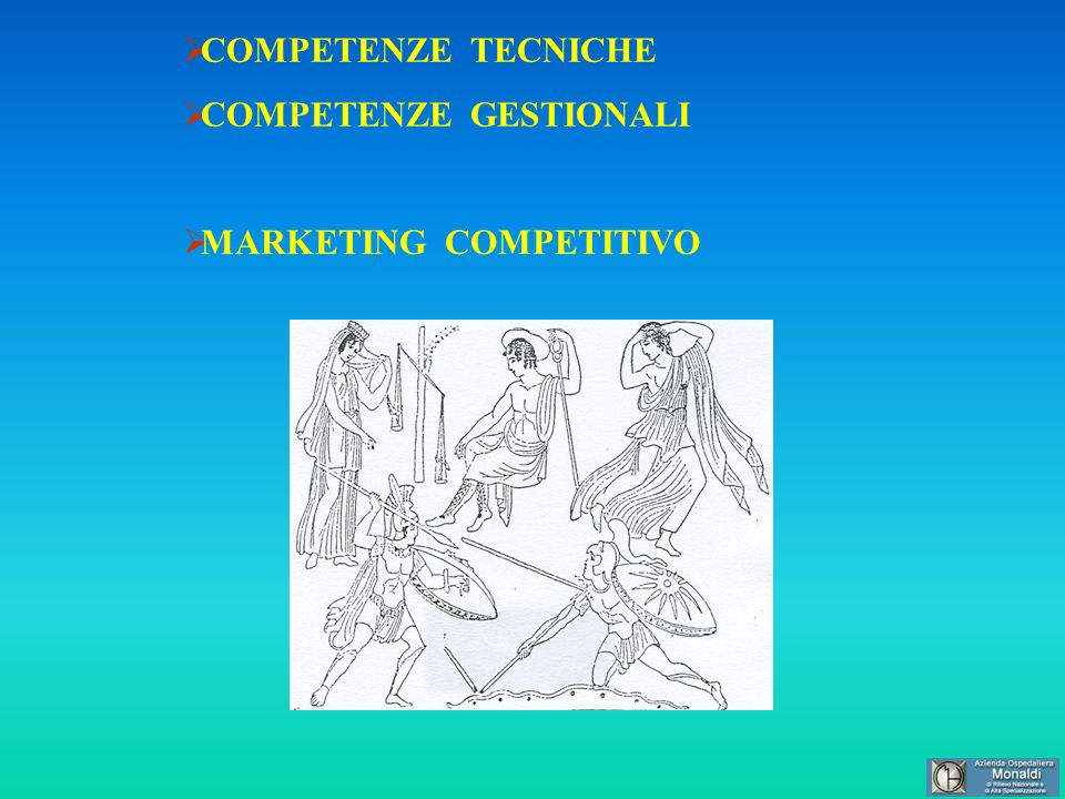 COMPETENZE TECNICHE COMPETENZE GESTIONALI MARKETING COMPETITIVO