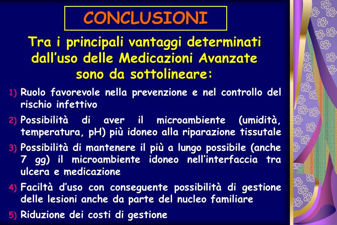 CONCLUSIONI Tra i principali vantaggi determinati dalluso delle Medicazioni Avanzate sono da sottolineare: 1) Ruolo favorevole nella prevenzione e nel