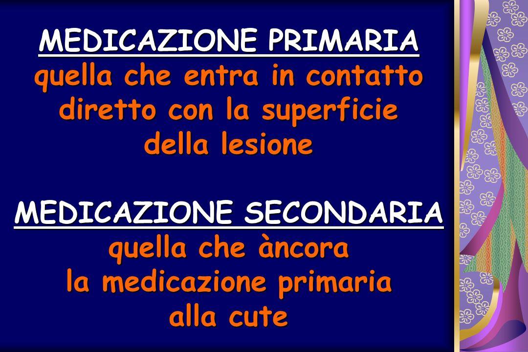 MEDICAZIONE PRIMARIA quella che entra in contatto diretto con la superficie della lesione MEDICAZIONE SECONDARIA quella che àncora la medicazione prim