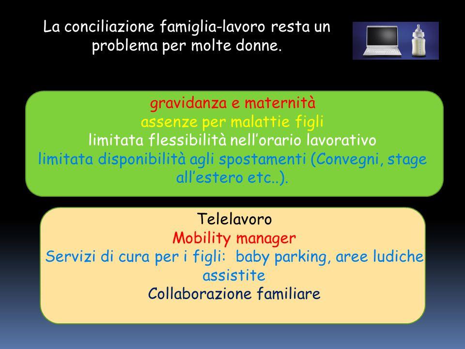 gravidanza e maternità assenze per malattie figli limitata flessibilità nellorario lavorativo limitata disponibilità agli spostamenti (Convegni, stage