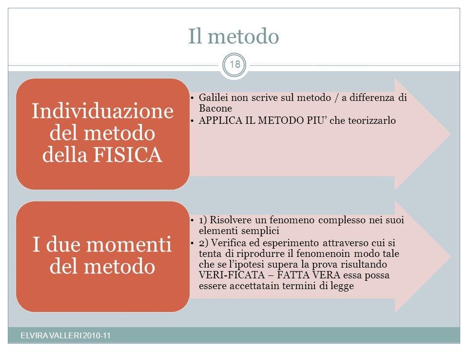 Il metodo Galilei non scrive sul metodo / a differenza di Bacone APPLICA IL METODO PIU che teorizzarlo Individuazione del metodo della FISICA 1) Risol