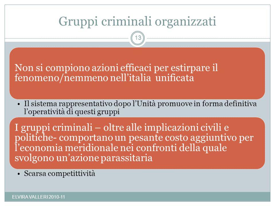 Gruppi criminali organizzati ELVIRA VALLERI 2010-11 13 Non si compiono azioni efficaci per estirpare il fenomeno/nemmeno nellitalia unificata Il siste