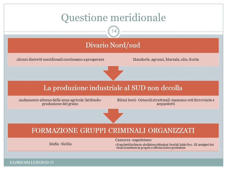 Questione meridionale ELVIRA VALLERI 2010-11 14 FORMAZIONE GRUPPI CRIMINALI ORGANIZZATI Mafia -Sicilia Camorra -napoletano Franchetti inchiesta-aboliz