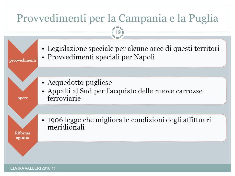 Provvedimenti per la Campania e la Puglia ELVIRA VALLERI 2010-11 19 proovedimenti Legislazione speciale per alcune aree di questi territori Provvedime