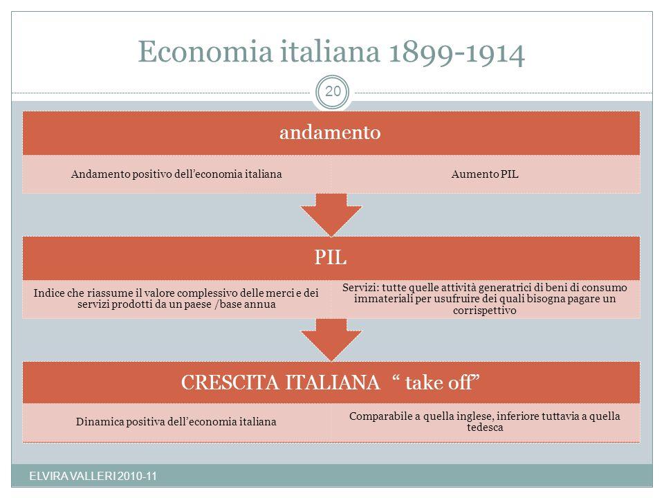 Economia italiana 1899-1914 ELVIRA VALLERI 2010-11 20 CRESCITA ITALIANA take off Dinamica positiva delleconomia italiana Comparabile a quella inglese,