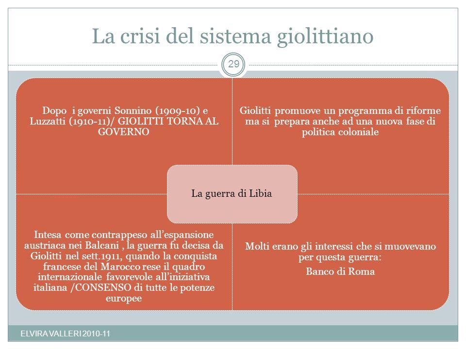 La crisi del sistema giolittiano ELVIRA VALLERI 2010-11 29 Dopo i governi Sonnino (1909-10) e Luzzatti (1910-11)/ GIOLITTI TORNA AL GOVERNO Giolitti p