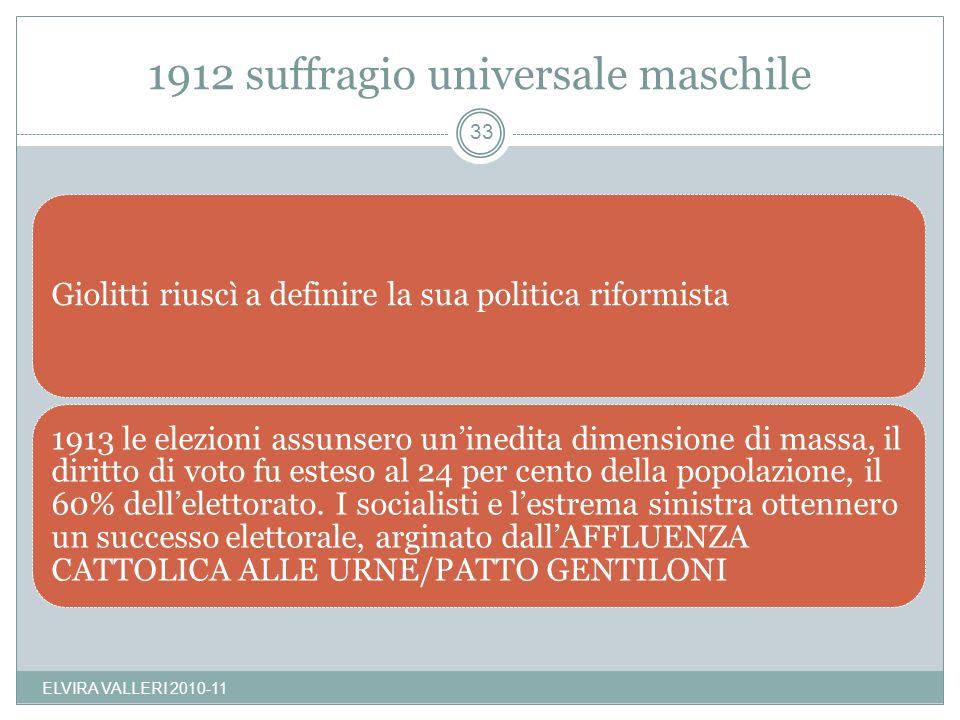 1912 suffragio universale maschile ELVIRA VALLERI 2010-11 33 Giolitti riuscì a definire la sua politica riformista 1913 le elezioni assunsero uninedit