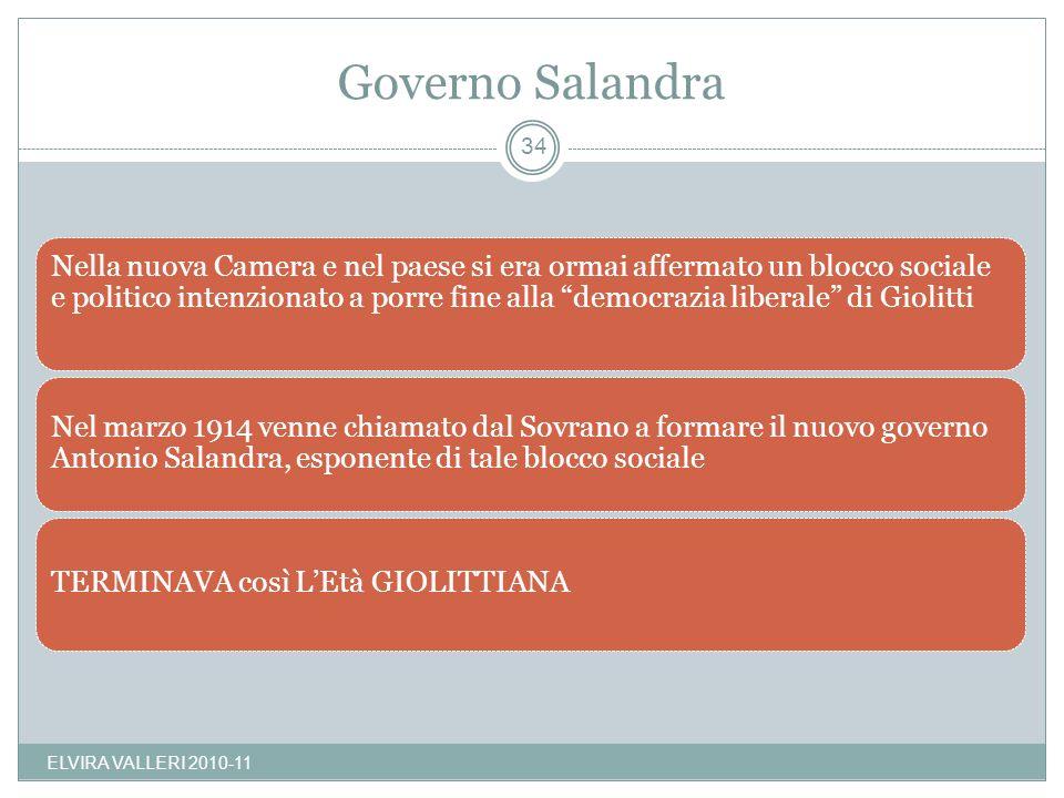Governo Salandra ELVIRA VALLERI 2010-11 34 Nella nuova Camera e nel paese si era ormai affermato un blocco sociale e politico intenzionato a porre fin