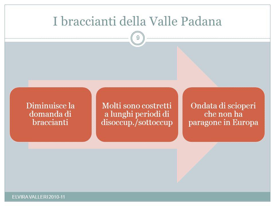 I braccianti della Valle Padana ELVIRA VALLERI 2010-11 9 Diminuisce la domanda di braccianti Molti sono costretti a lunghi periodi di disoccup./sottoc