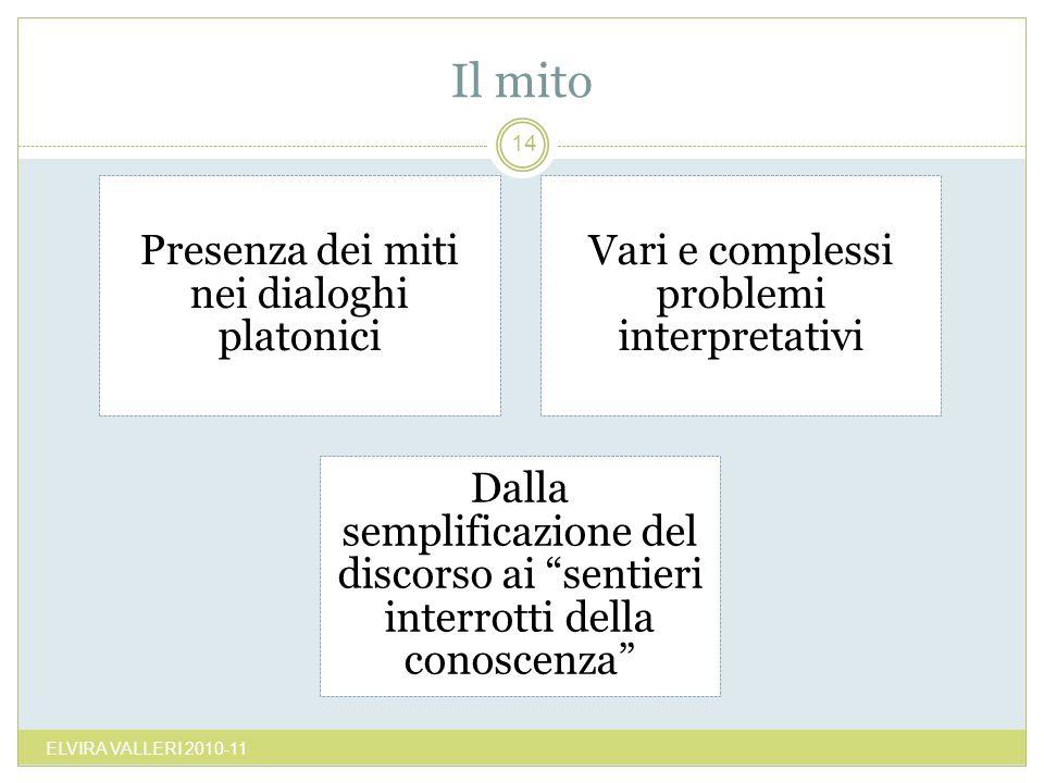 Il mito ELVIRA VALLERI 2010-11 14 Presenza dei miti nei dialoghi platonici Vari e complessi problemi interpretativi Dalla semplificazione del discorso