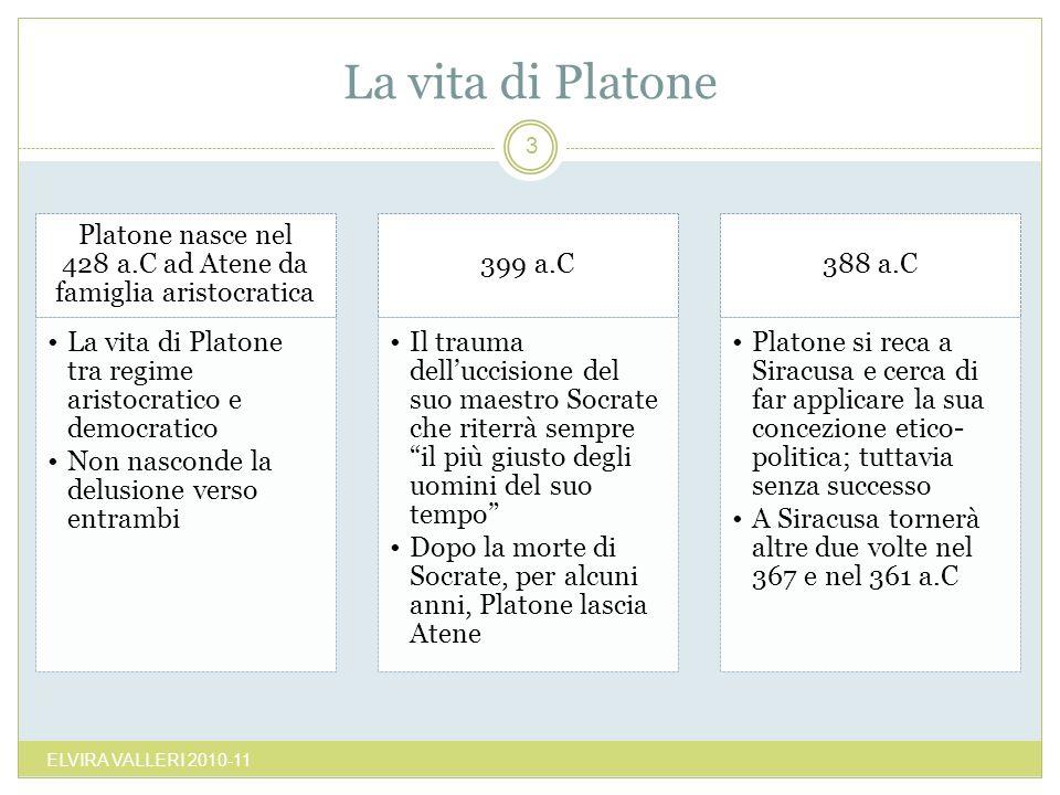 La vita di Platone ELVIRA VALLERI 2010-11 3 Platone nasce nel 428 a.C ad Atene da famiglia aristocratica La vita di Platone tra regime aristocratico e