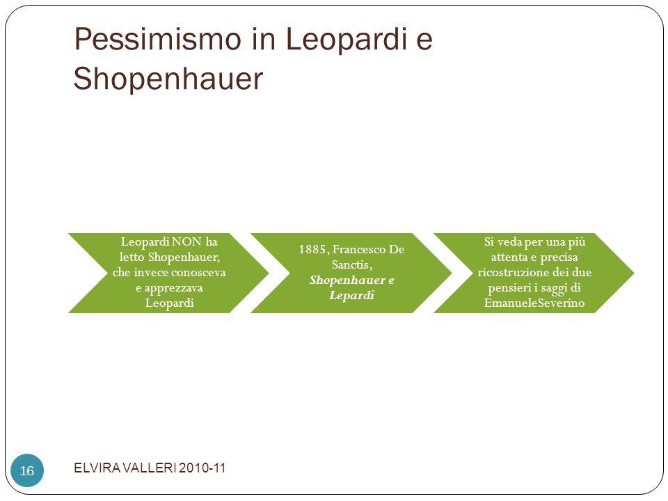 Pessimismo in Leopardi e Shopenhauer ELVIRA VALLERI 2010-11 16 Leopardi NON ha letto Shopenhauer, che invece conosceva e apprezzava Leopardi 1885, Fra